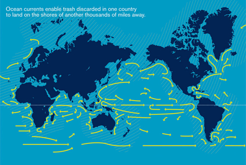 Global Surface Currents: Ocean currents enable trash discarded in one country to land on the shores of another thousands of miles away.